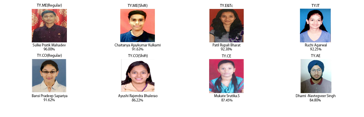 College Topper of Pimpri Chinchwad Polytechnic College in Pune.